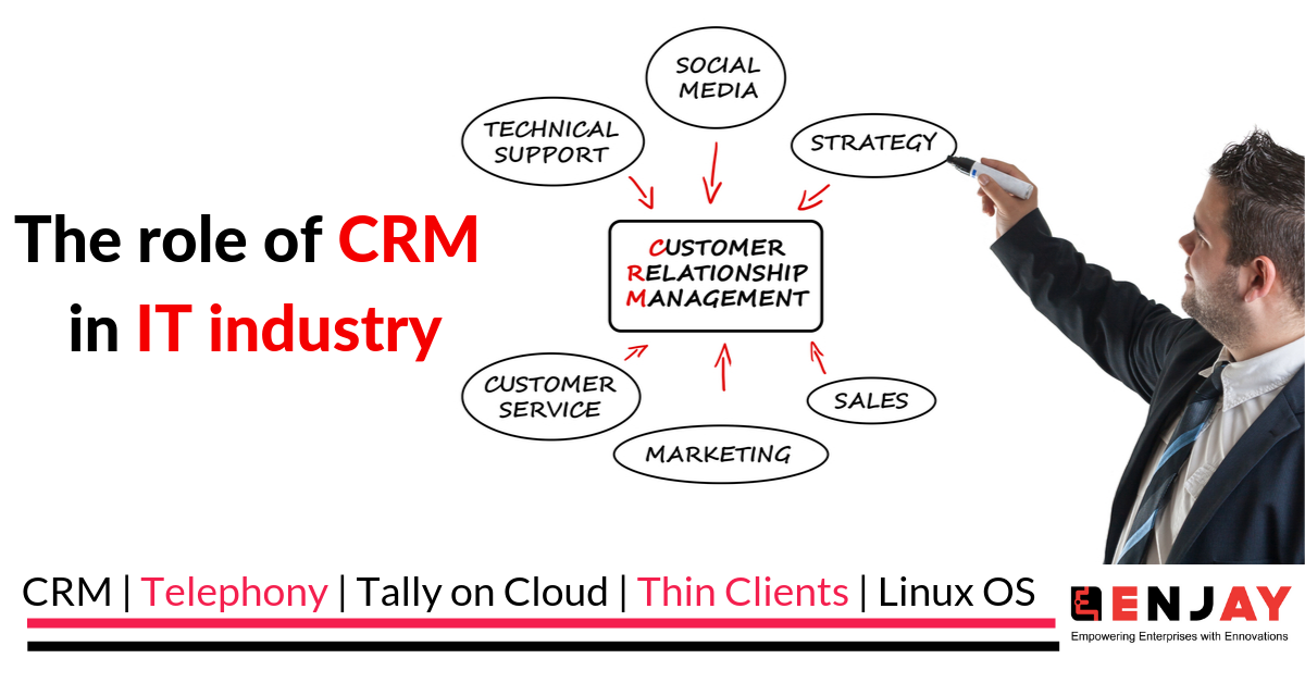 role of crm in it industry